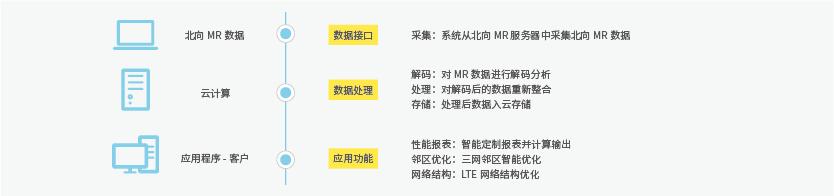 LTE思源-02.png