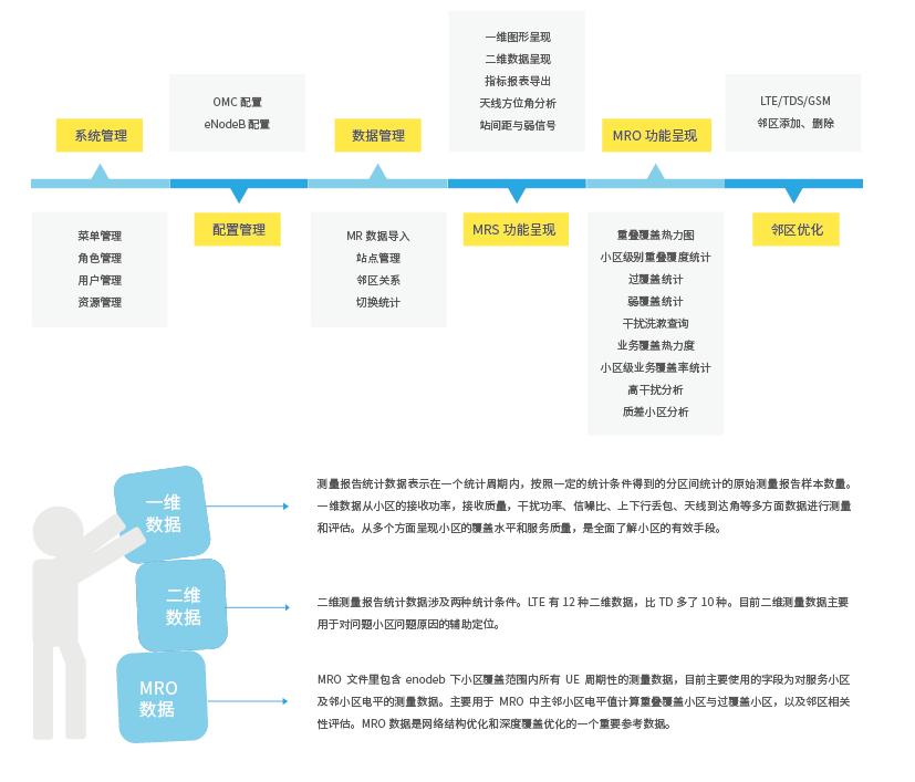 LTE思源-03.png
